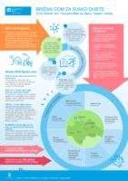 SOSMt_2020 infografika_
