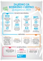 infografika_Klub prijatelja 2019.